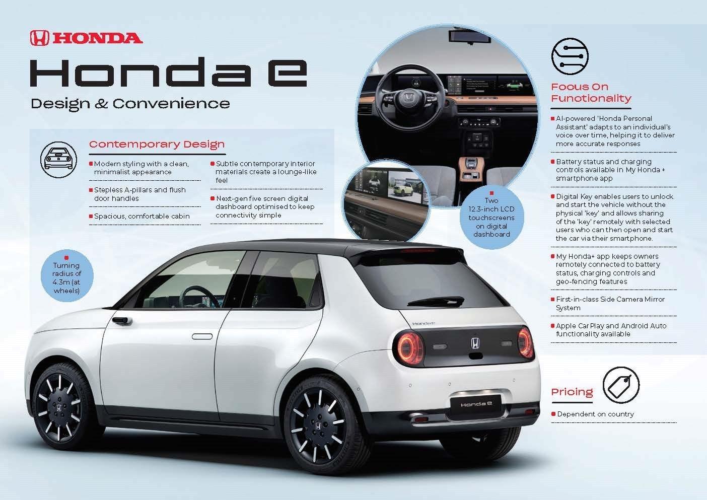 199787_2020_Honda_e_EUROPE