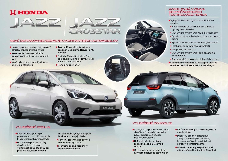 302631_2020_Honda_Jazz_a_Jazz_Crosstar