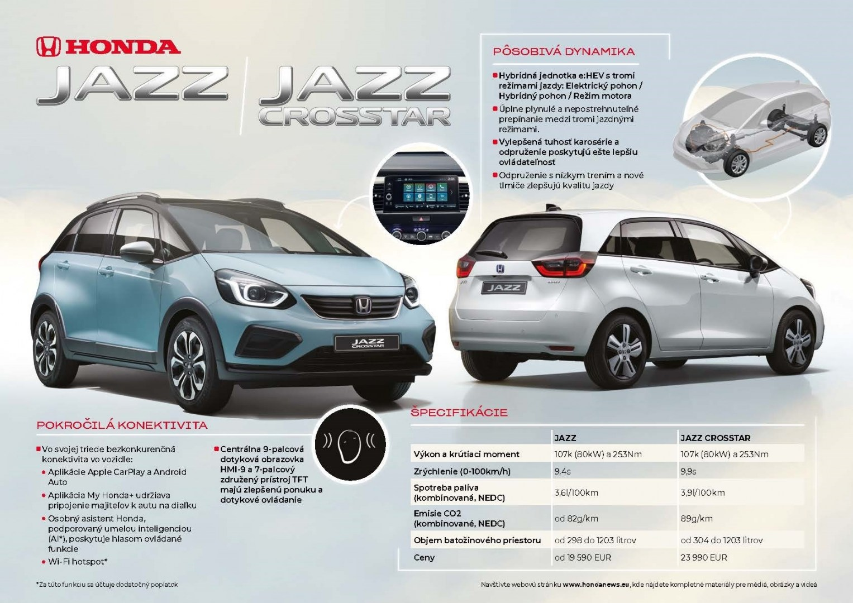 302632_2020_Honda_Jazz_a_Jazz_Crosstar